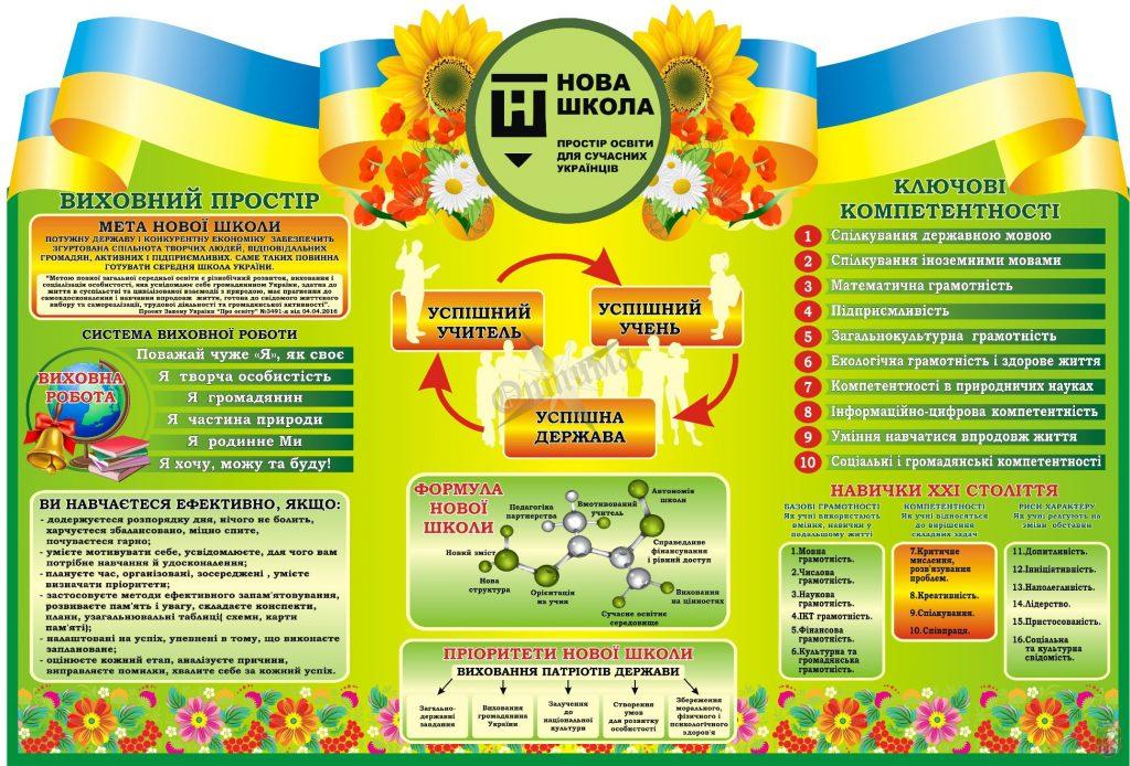 Южноукраїнськ. ГОТУЄМОСЬ ДО НОВОГО НАВЧАЛЬНОГО РОКУ  Подробнее читайте на Юж-Ньюз: http://xn----ktbex9eie.com.ua/archives/12982