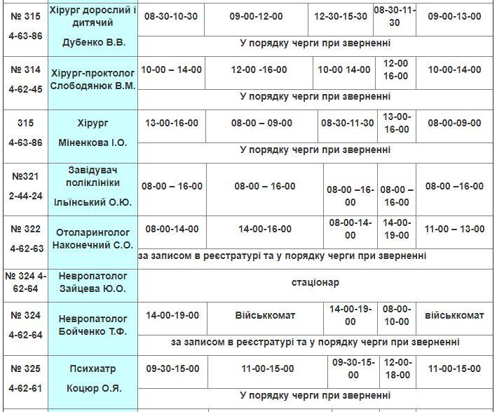 Графік роботи консультативної поліклініки з 28.01.2019 по 01.02.2019  Подробнее читайте на Юж-Ньюз: http://xn----ktbex9eie.com.ua/archives/38575