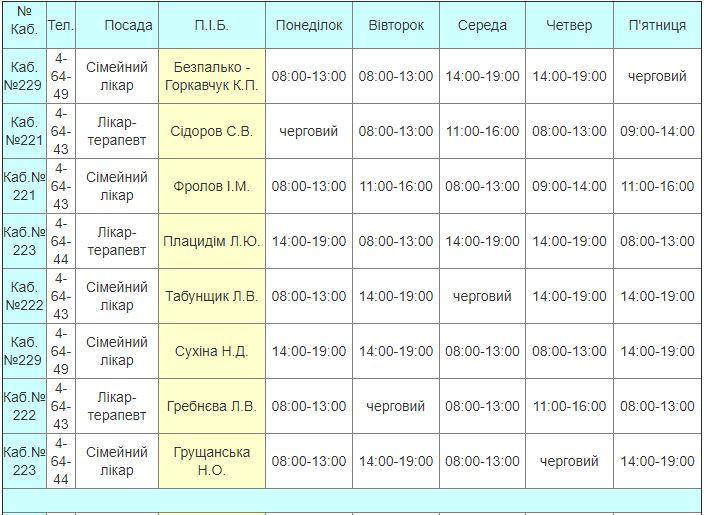 Графік роботи лікарів НКП «ЮУ МЦПМСД» 04.02 — 08.02.2019  Подробнее читайте на Юж-Ньюз: http://xn----ktbex9eie.com.ua/archives/39438