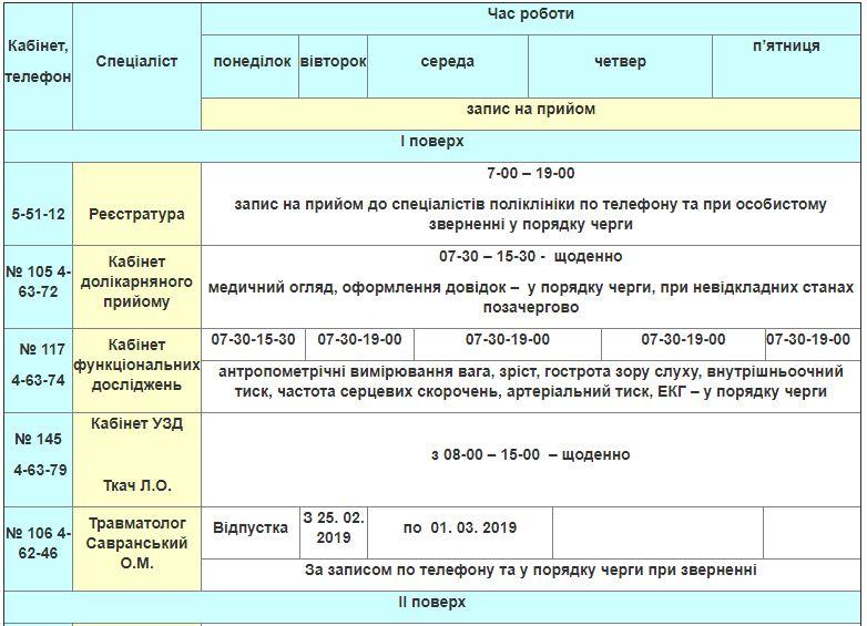 Графік роботи консультативної поліклініки з 25.02.2019 р. по 01.03.2019 р.  Подробнее читайте на Юж-Ньюз: http://xn----ktbex9eie.com.ua/archives/42197