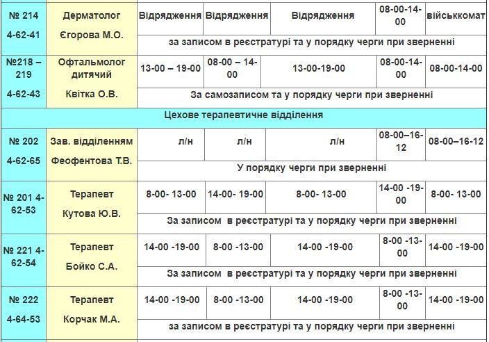 Графік роботи консультативної поліклініки з 18.02.2019 р. по 22.02.2019 р.  Подробнее читайте на Юж-Ньюз: http://xn----ktbex9eie.com.ua/archives/41144