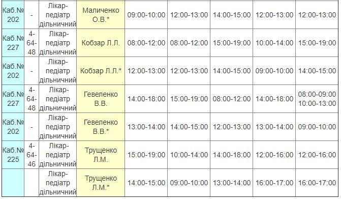 Графік роботи лікарів НКП «ЮУ МЦПМСД» 25.02 — 01.03.2019  Подробнее читайте на Юж-Ньюз: http://xn----ktbex9eie.com.ua/archives/42213