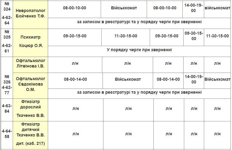 Графік роботи консультативної поліклініки з 04.02.2019 по 08.02.2019  Подробнее читайте на Юж-Ньюз: http://xn----ktbex9eie.com.ua/archives/39451
