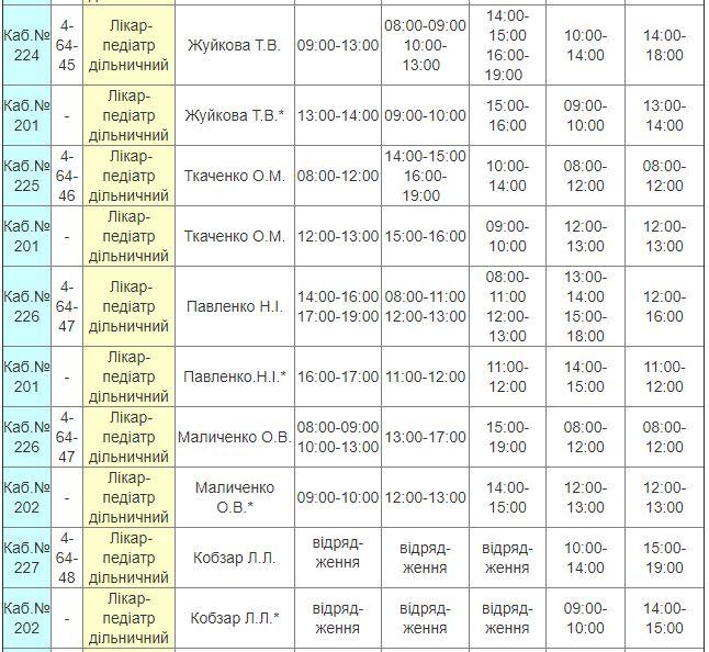 Графік роботи лікарів НКП «ЮУ МЦПМСД» 11.03 — 15.03.2019  Подробнее читайте на Юж-Ньюз: http://xn----ktbex9eie.com.ua/archives/43858