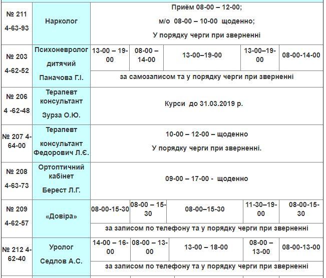Графік роботи консультативної поліклініки з 11.03.2019 по 15.03.2019  Подробнее читайте на Юж-Ньюз: http://xn----ktbex9eie.com.ua/archives/43874