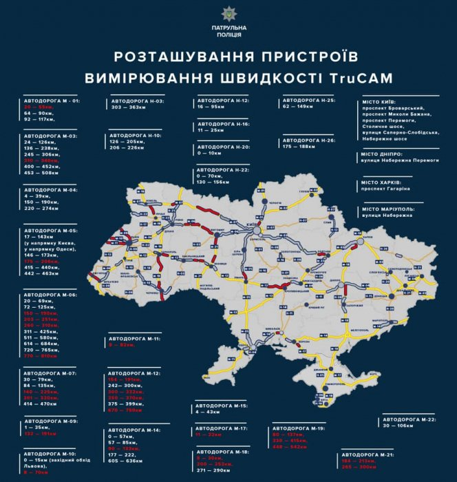 На Николаевщине с понедельника на дорогах будет больше радаров  Подробнее читайте на Юж-Ньюз: http://xn----ktbex9eie.com.ua/archives/45383