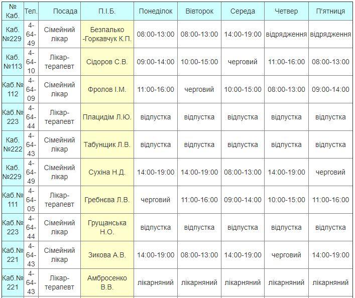 Графік роботи лікарів НКП «ЮУ МЦПМСД» 03.06 — 07.06.2019  Подробнее читайте на Юж-Ньюз: http://xn----ktbex9eie.com.ua/archives/53231