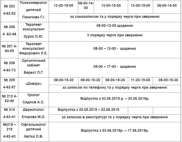 Графік роботи консультативної поліклініки з 03.06.2019 по 07.06.2019  Подробнее читайте на Юж-Ньюз: http://xn----ktbex9eie.com.ua/archives/53214