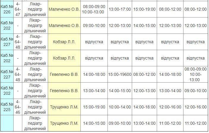 Графік роботи лікарів НКП «ЮУ МЦПМСД» 12.08 — 16.08.2019  Подробнее читайте на Юж-Ньюз: http://xn----ktbex9eie.com.ua/archives/59022