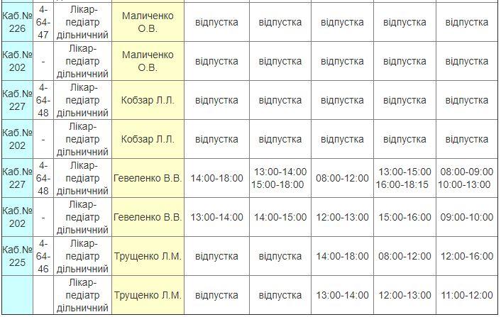 Графік роботи лікарів НКП «ЮУ МЦПМСД» 07.10 — 11.10.2019  Подробнее читайте на Юж-Ньюз: http://xn----ktbex9eie.com.ua/archives/63800