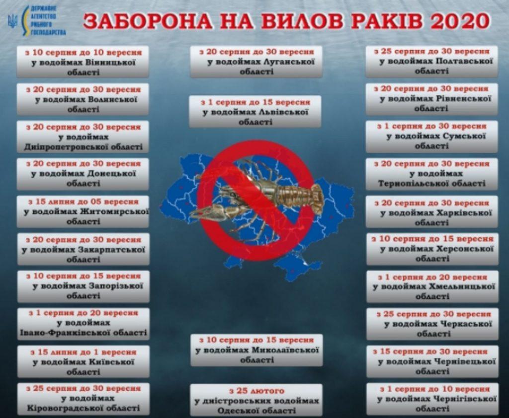В Украине начался период временного запрета на ловлю раков