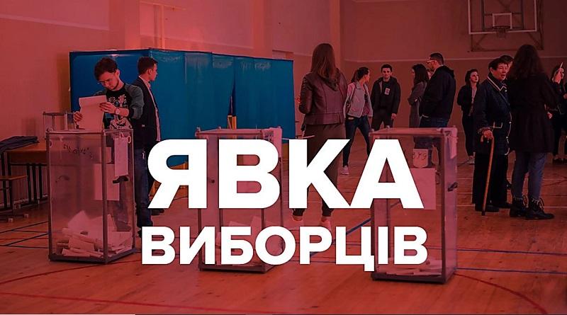 Явка избирателей в Николаевской области на местных выборах оказалась самой низкой по стране