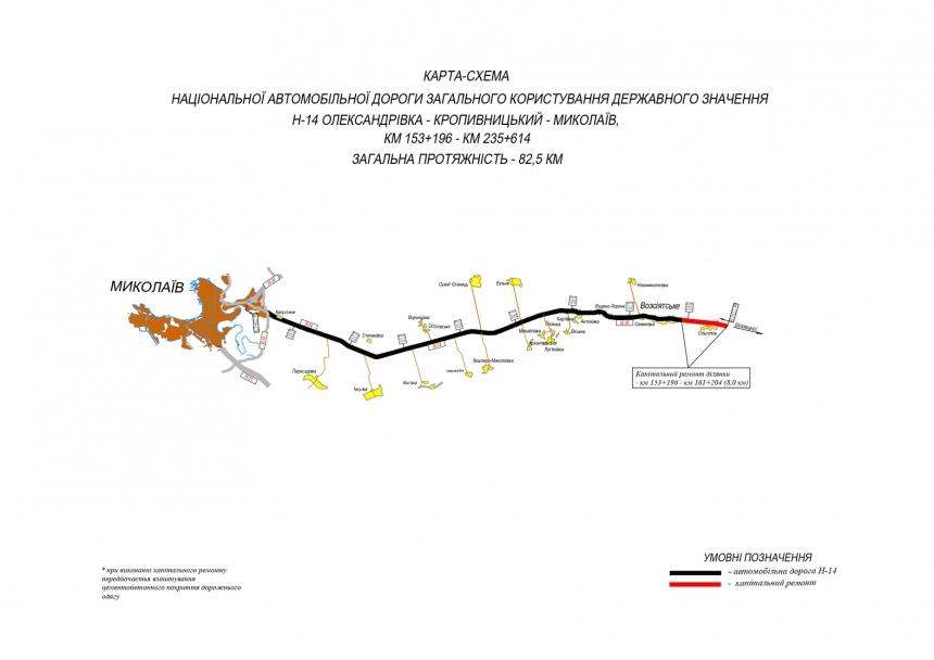 Ремонт дороги Александровка – Николаев: рабочие приступили к новому отрезку