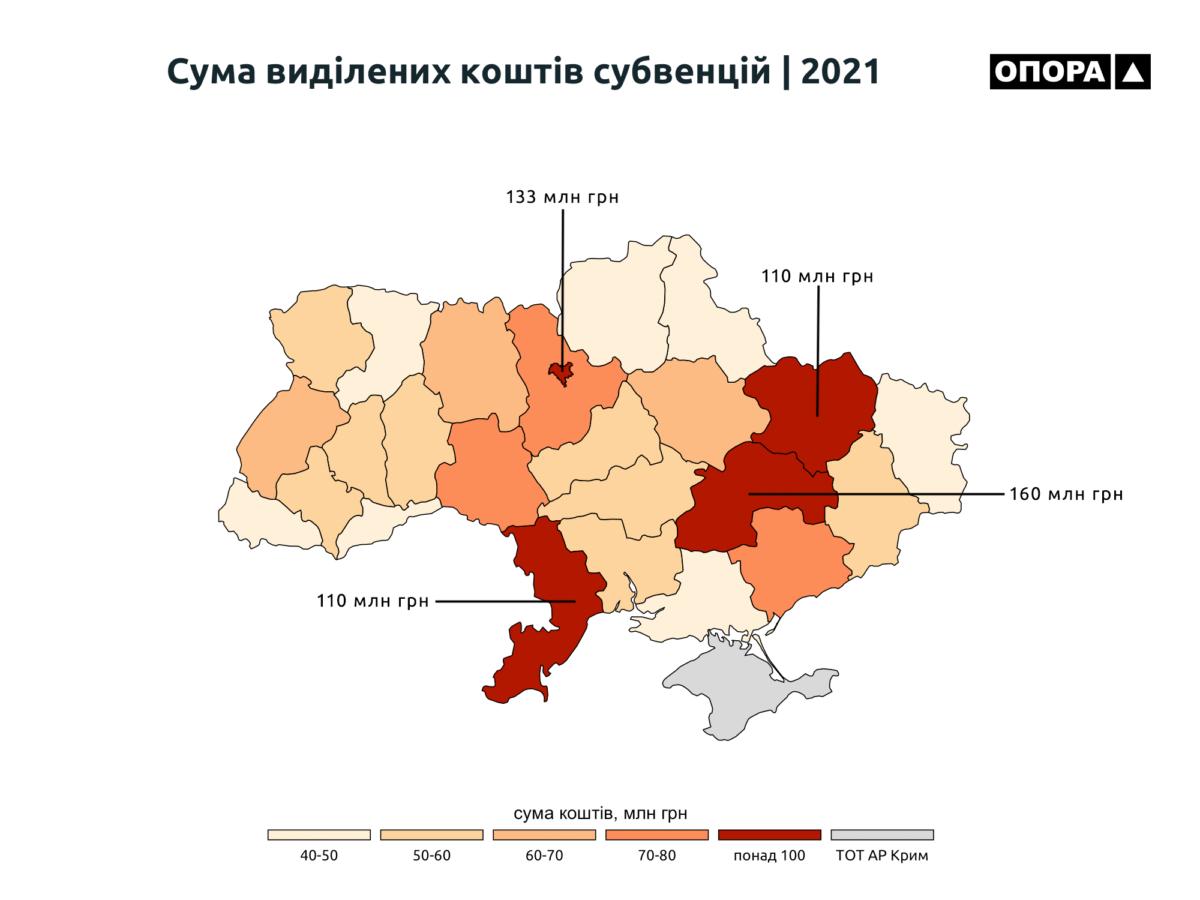 Який зі нардепів Миколаївщини залучив більше всього коштів держсубвенції: дослідження ОПОРИ
