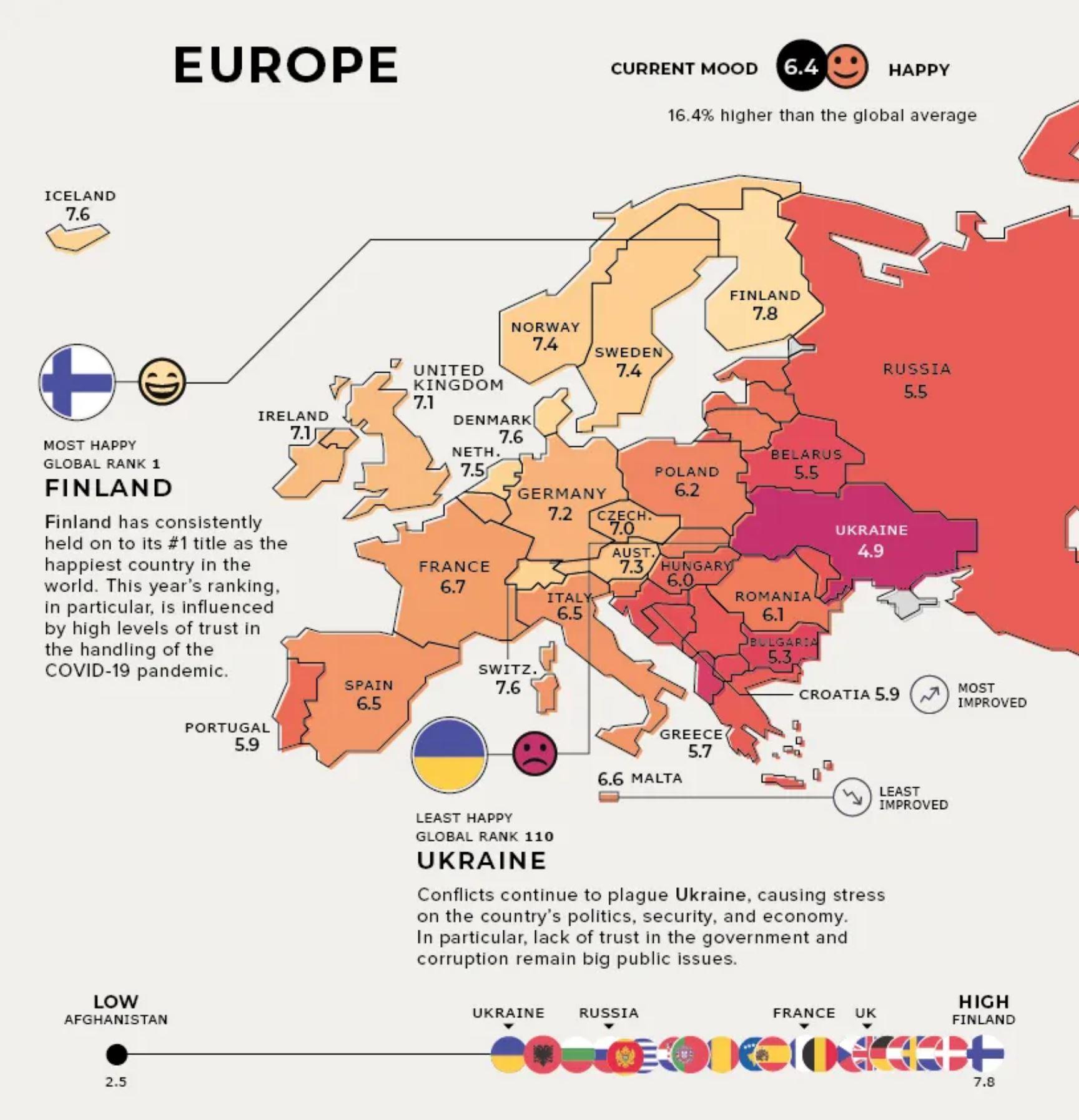 Украинцев признали самыми несчастливыми в Европе. Инфографика. Большой общественной проблемой остается коррупция в правительстве