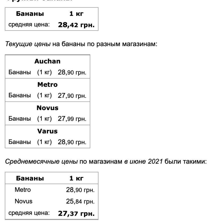 В Украине резко выросли цены на яблоки, бананы и виноград