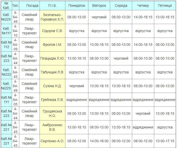 Графік роботи лікарів НКП «ЮУ МЦПМСД» 07.10 — 11.10.2019  Подробнее читайте на Юж-Ньюз: https://xn----ktbex9eie.com.ua/archives/63800