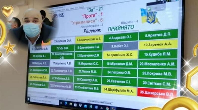 Депутаты, работники ВП ЮУ АЭС, в полном составе проголосовали за уголовника на должность заместителя городского головы.