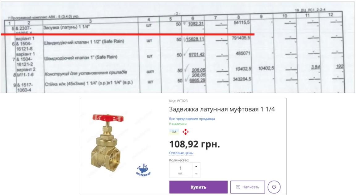 Как воровали деньги на Серой площади в Николаеве